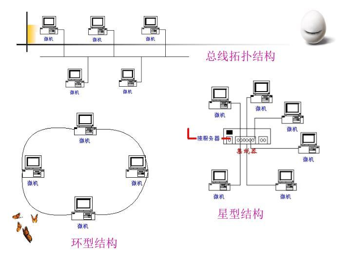总线拓扑结构
