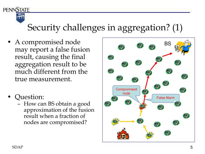 Security challenges in aggregation? (1)