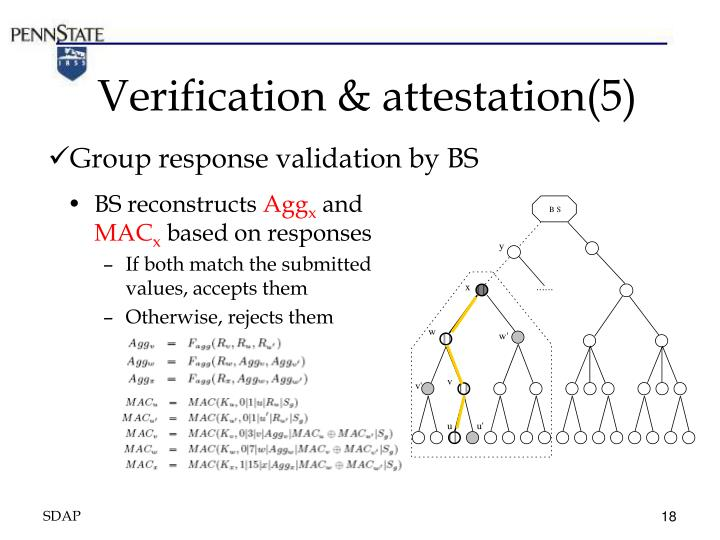 Verification & attestation(5)