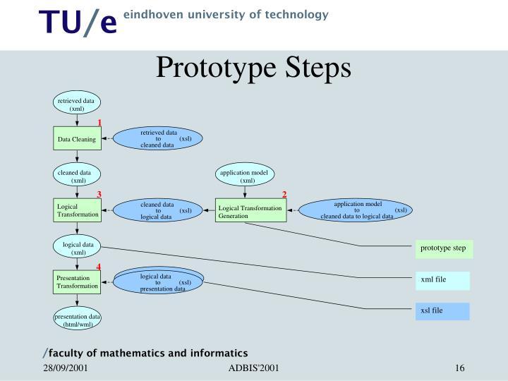 Prototype Steps