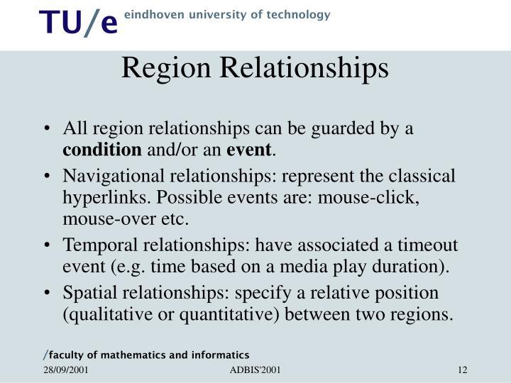 Region Relationships