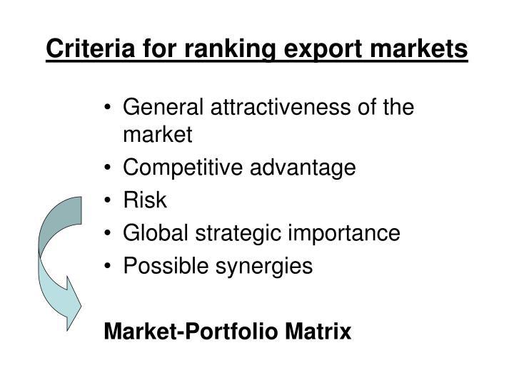 Criteria for ranking export markets