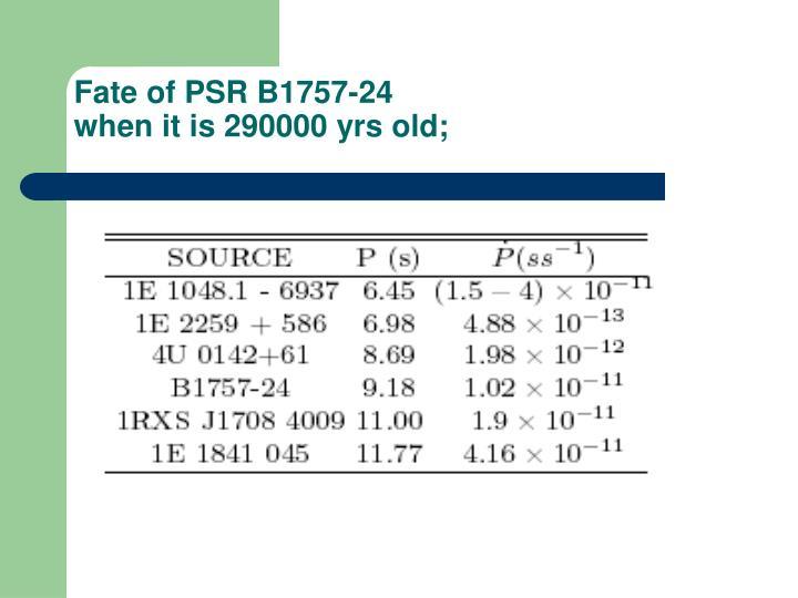 Fate of PSR B1757-24