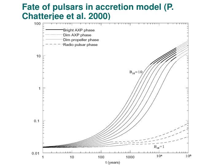 Fate of pulsars in accretion model (P. Chatterjee et al. 2000)