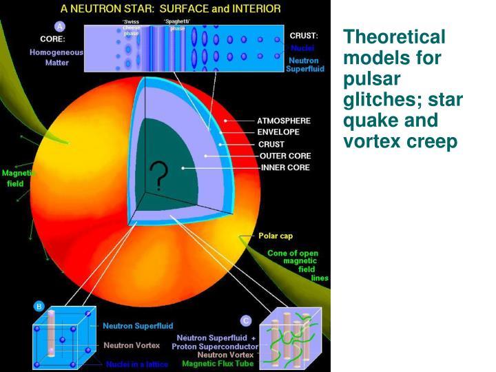 Theoretical models for pulsar glitches; star quake and vortex creep