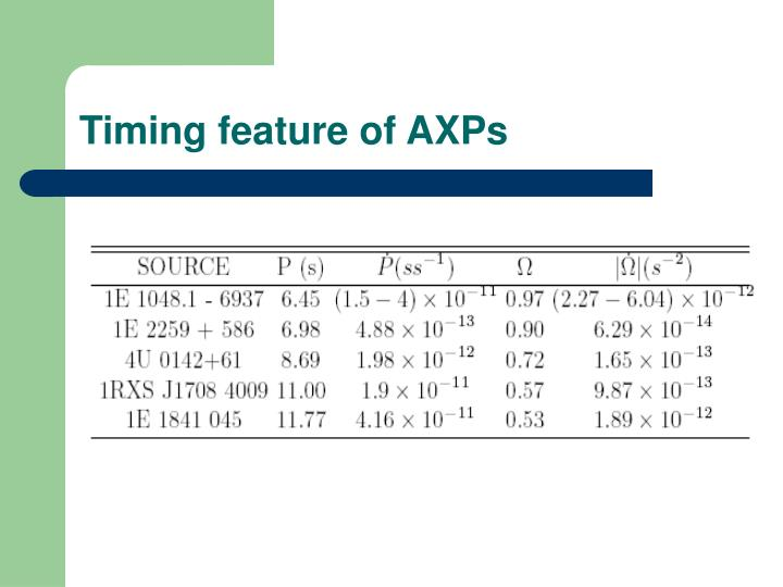 Timing feature of AXPs