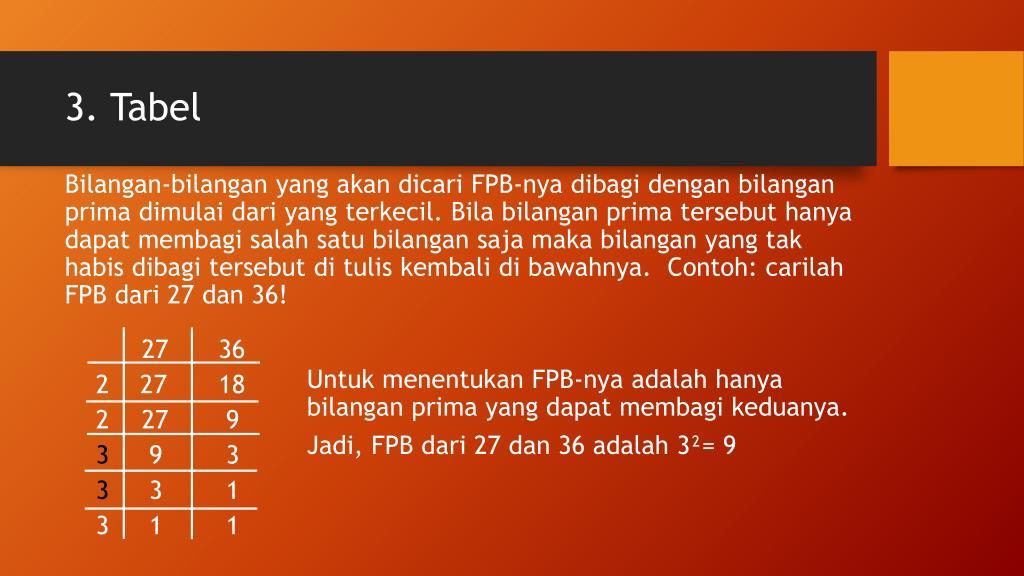 Fpb Dari 64 Adalah - Get Images