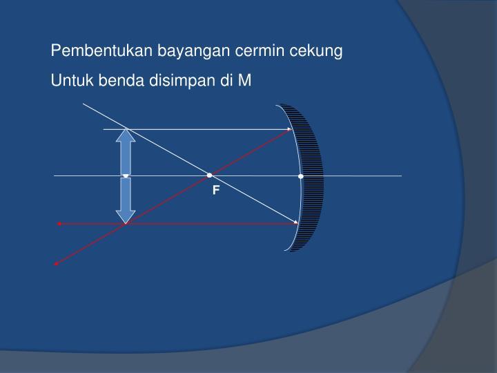 Pembentukan bayangan cermin cekung