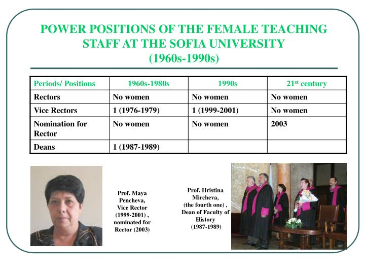 POWER POSITIONS OF THE FEMALE TEACHING STAFF AT THE SOFIA UNIVERSITY