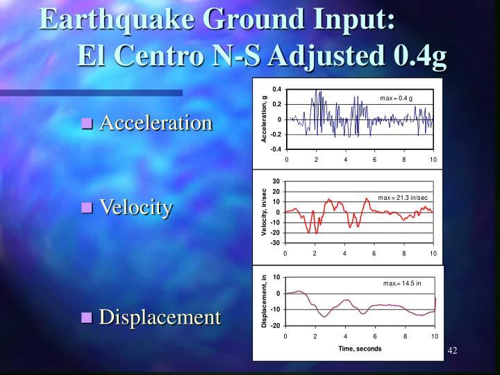 Earthquake Ground Input: