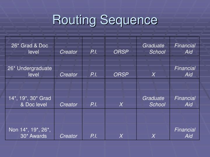 Routing Sequence