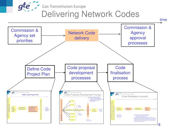 Delivering Network Codes