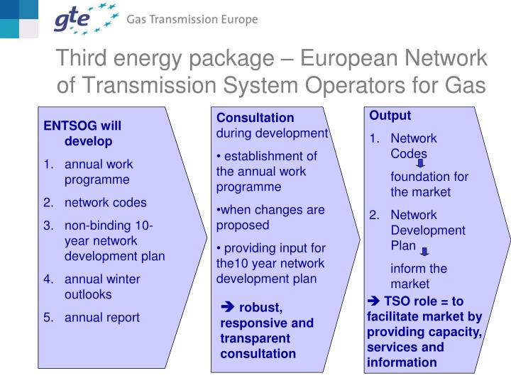 Third energy package european network of transmission system operators for gas