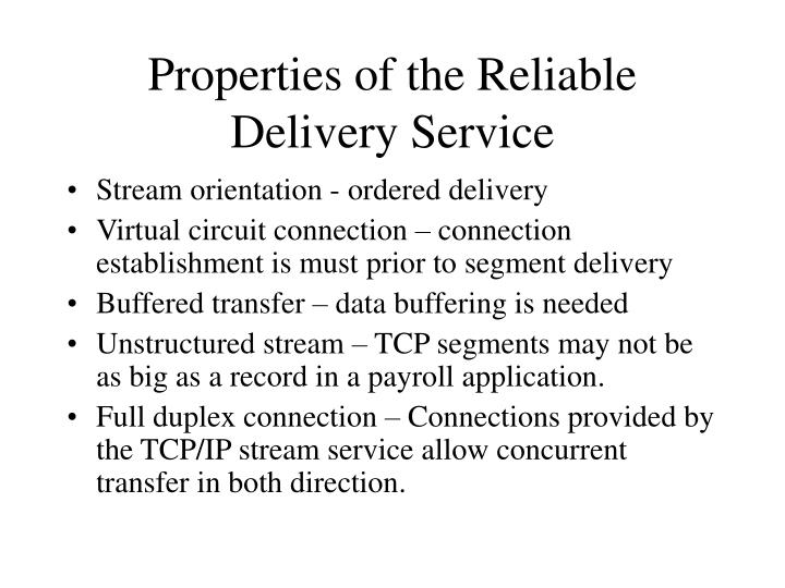 Properties of the Reliable Delivery Service