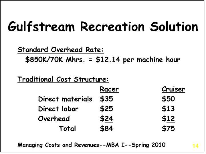 Gulfstream Recreation Solution