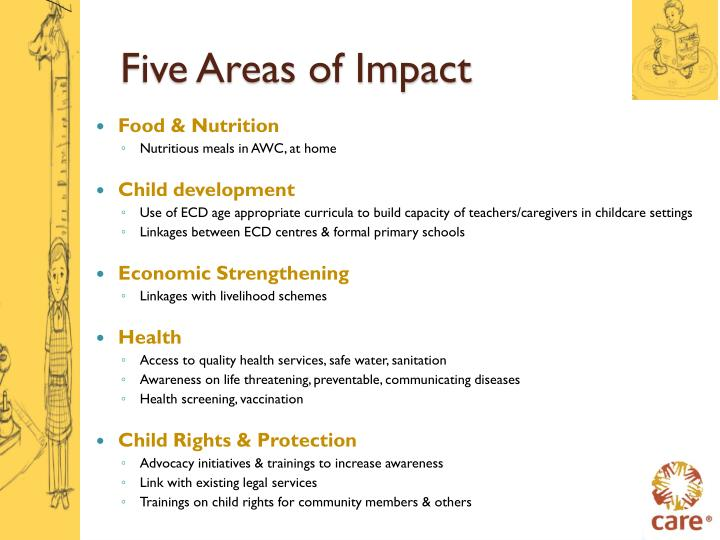 Five Areas of Impact