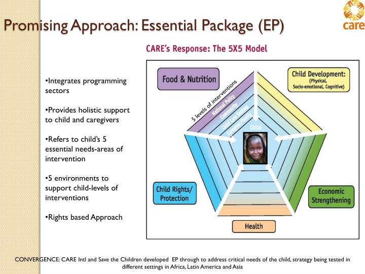 Promising Approach: Essential Package (EP)