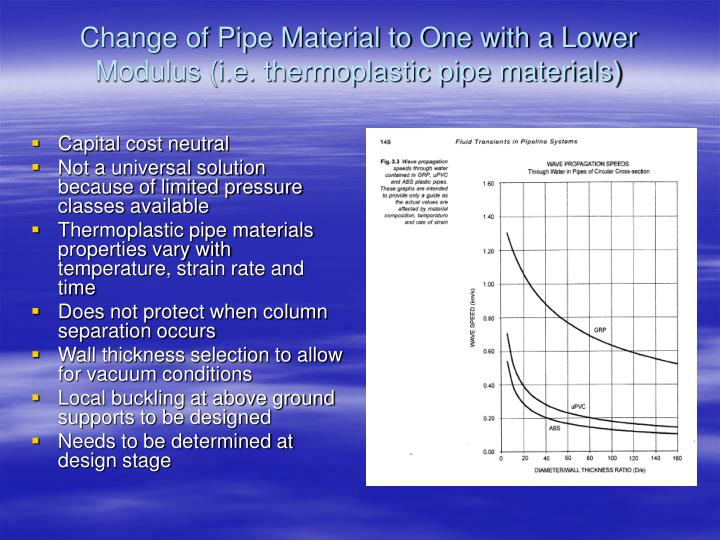 Change of Pipe Material to One with a Lower Modulus (i.e. thermoplastic pipe materials)