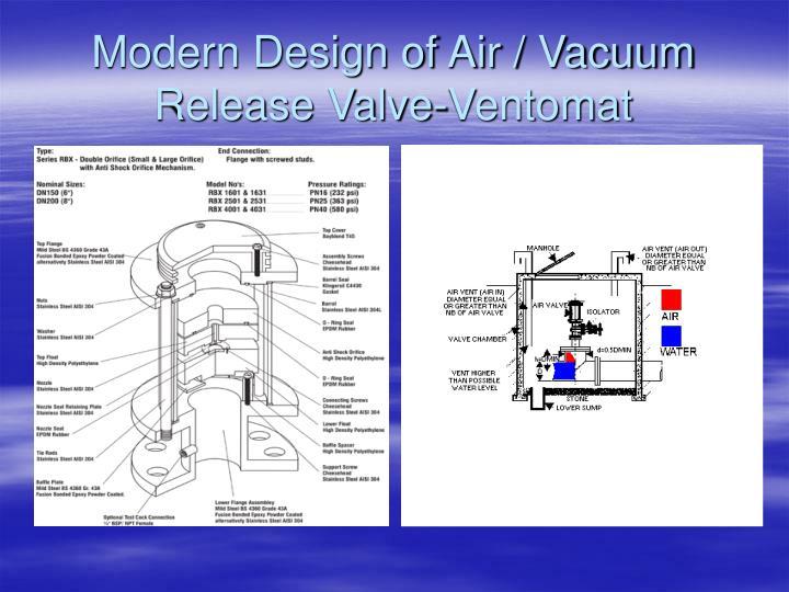 Modern Design of Air / Vacuum Release Valve-Ventomat
