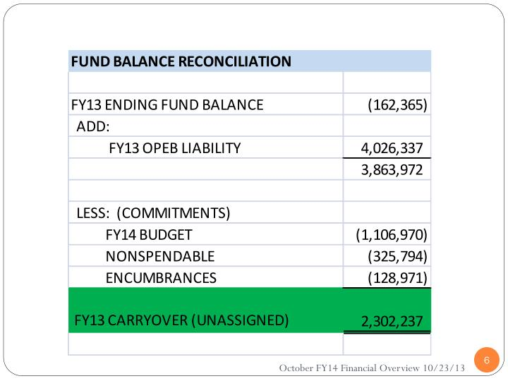 October FY14 Financial Overview 10/23/13