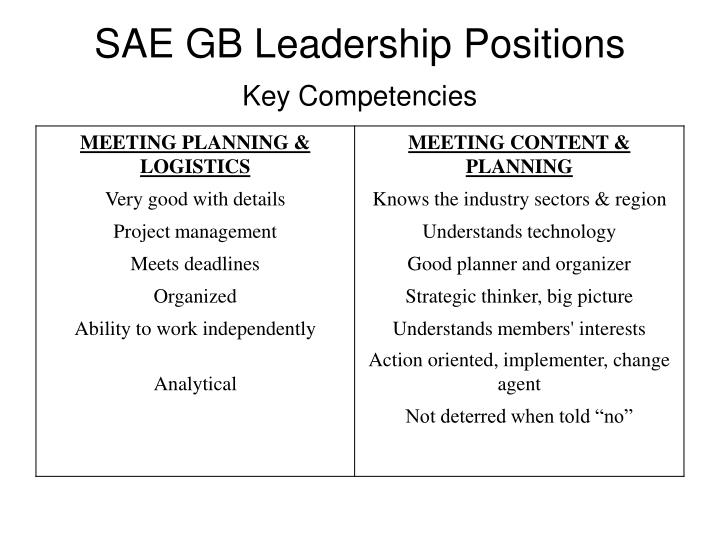 SAE GB Leadership Positions