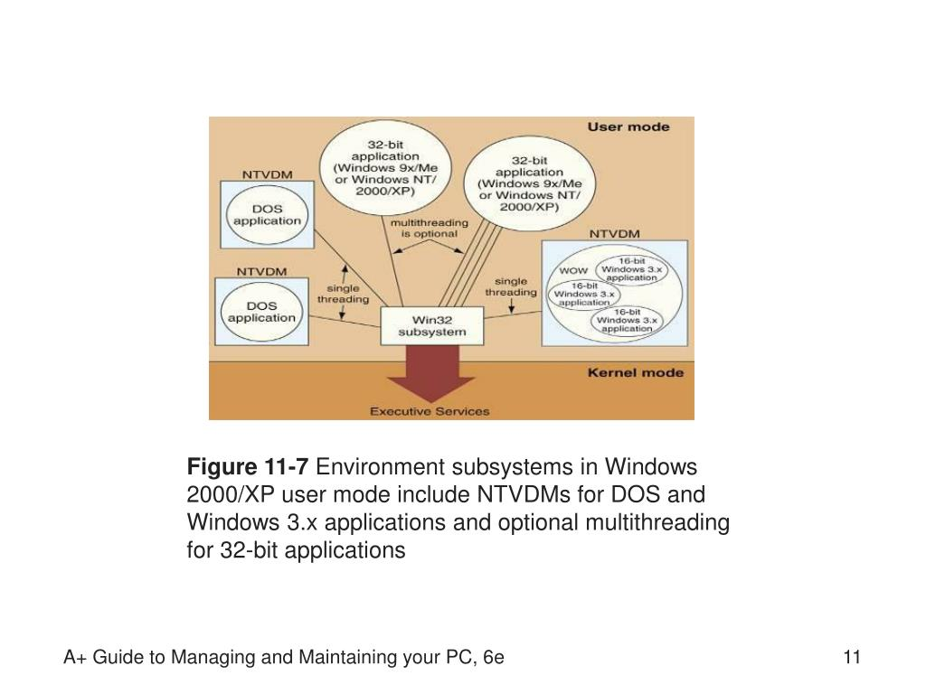 PPT - A+ Guide to Managing and Maintaining your PC, 6e PowerPoint