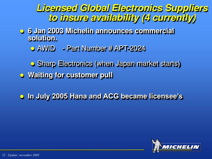 Licensed Global Electronics Suppliers to insure availability (4 currently)