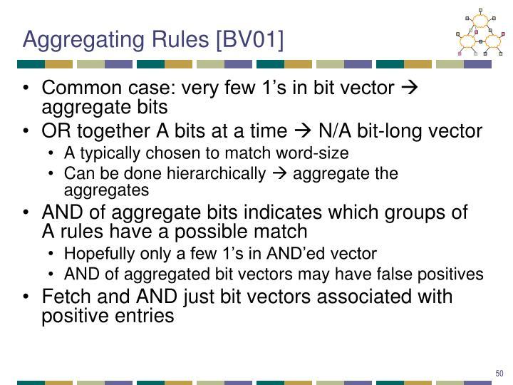 Aggregating Rules [BV01]