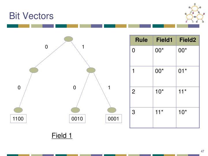 Bit Vectors