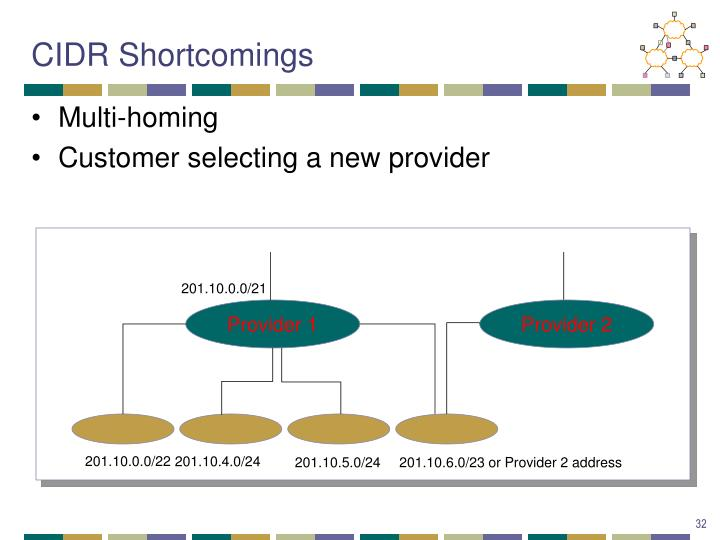 CIDR Shortcomings
