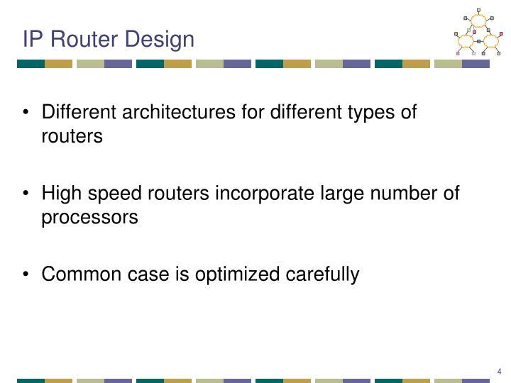 IP Router Design