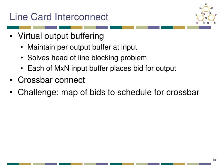 Line Card Interconnect