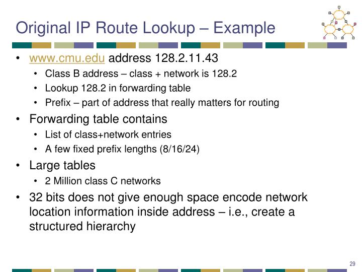 Original IP Route Lookup – Example