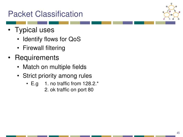 Packet Classification