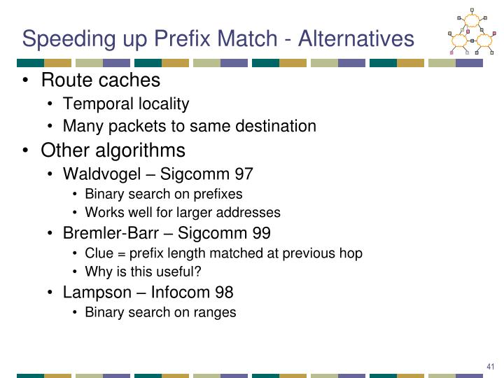 Speeding up Prefix Match - Alternatives