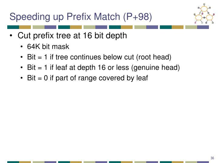 Speeding up Prefix Match (P+98)