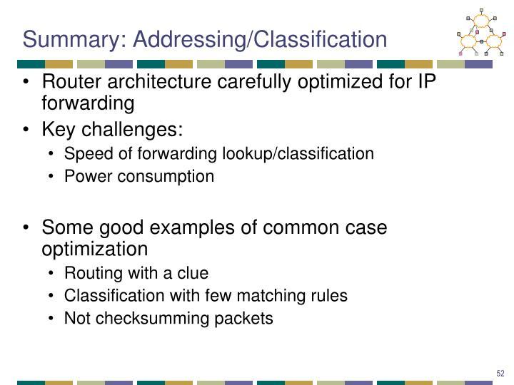 Summary: Addressing/Classification