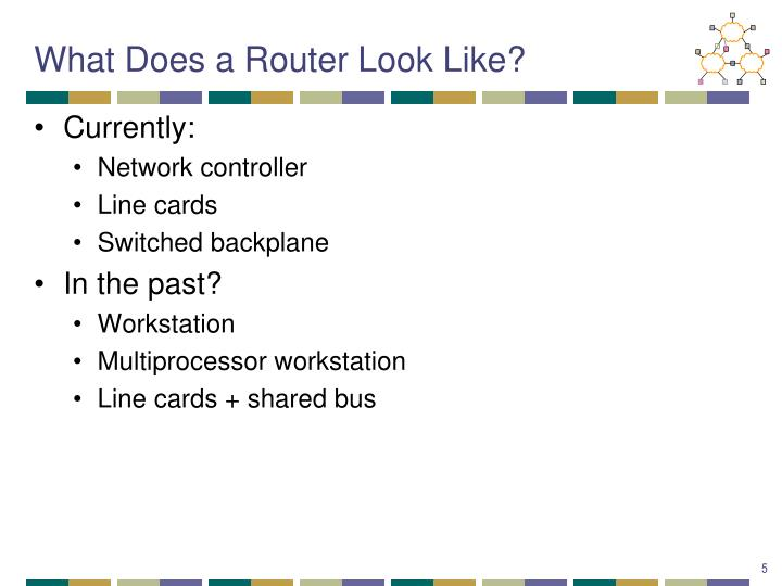 What Does a Router Look Like?