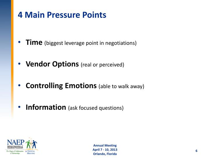 4 Main Pressure Points