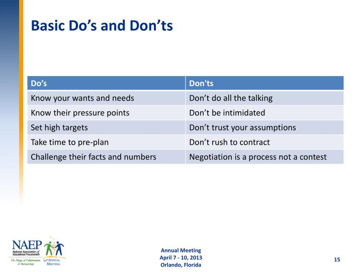 Basic Do's and Don'ts