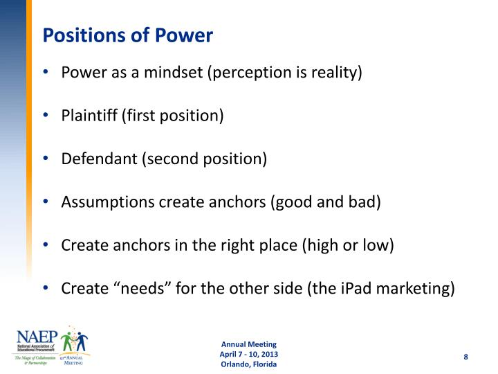 Positions of Power