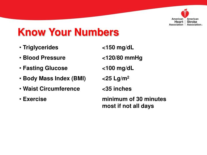 Know Your Numbers