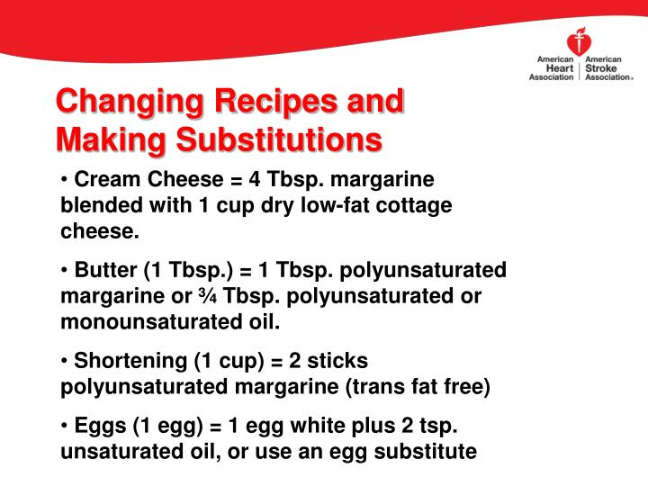 Changing Recipes and Making Substitutions