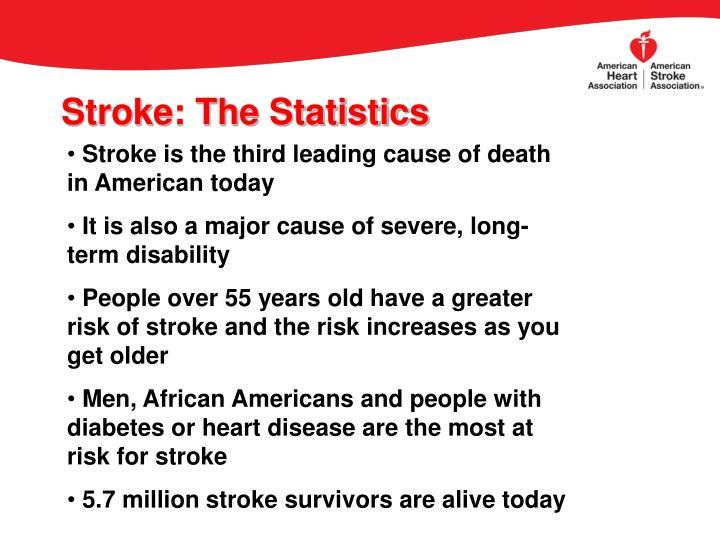 Stroke: The Statistics