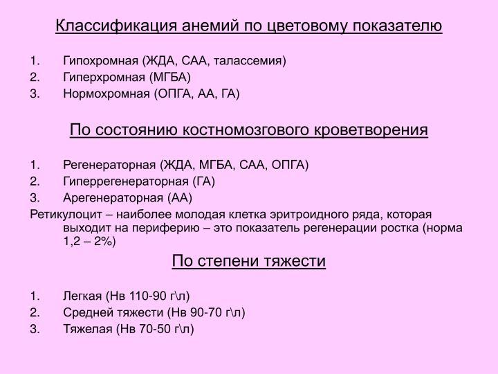 Классификация анемий по цветовому показателю