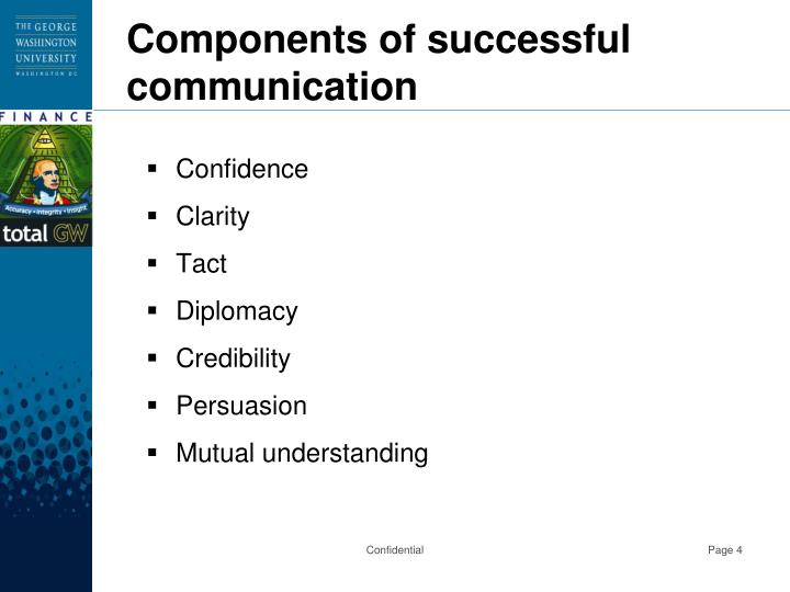 Components of successful communication