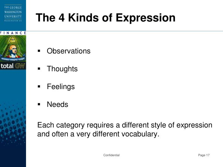 The 4 Kinds of Expression