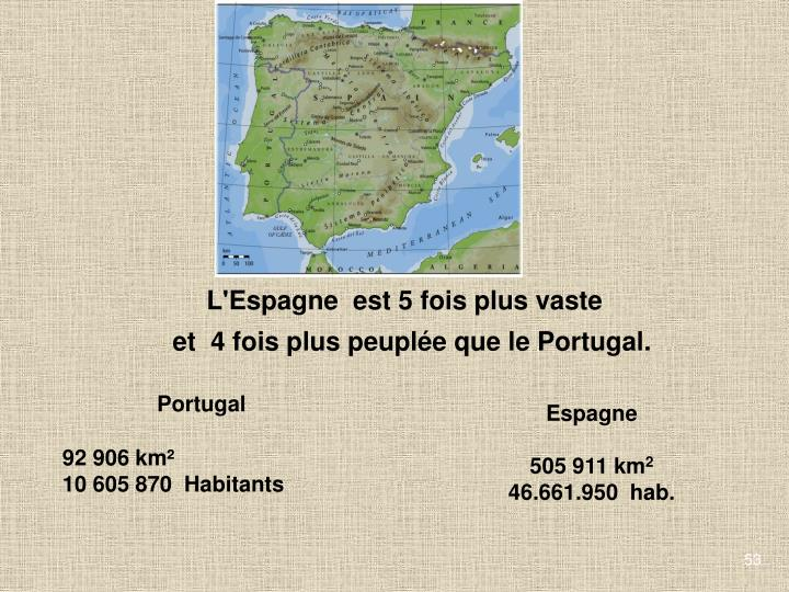 L'Espagne  est 5 fois plus vaste