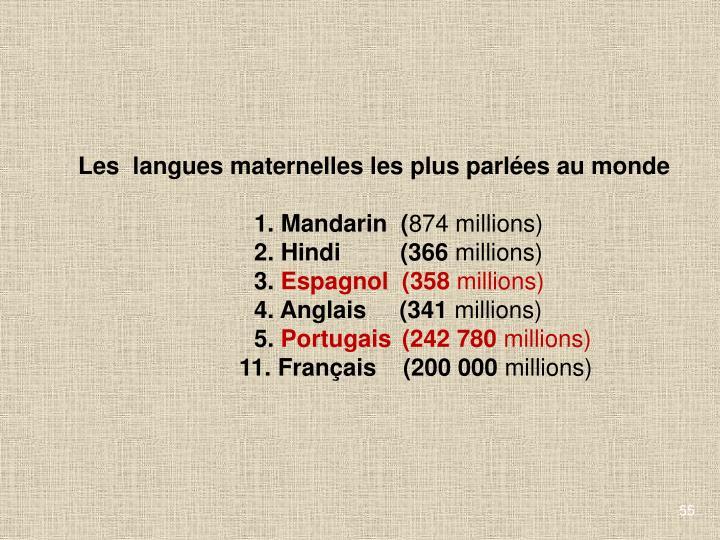 Les  langues maternelles les plus parlées au monde