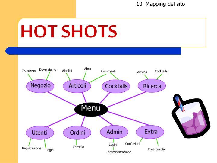 10. Mapping del sito